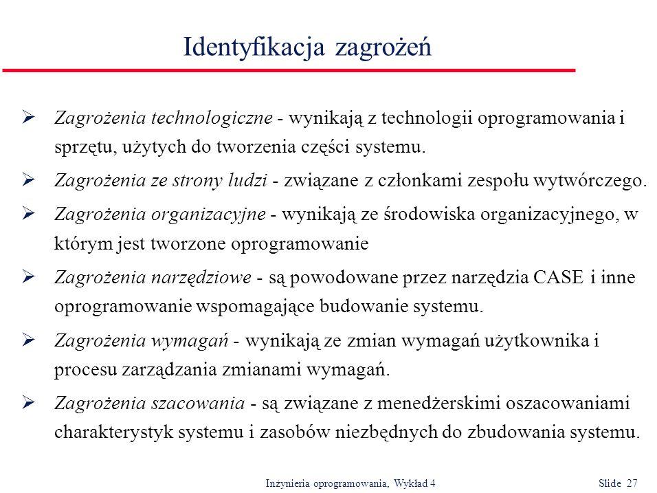 Inżynieria oprogramowania, Wykład 4 Slide 27 Identyfikacja zagrożeń Zagrożenia technologiczne - wynikają z technologii oprogramowania i sprzętu, użyty
