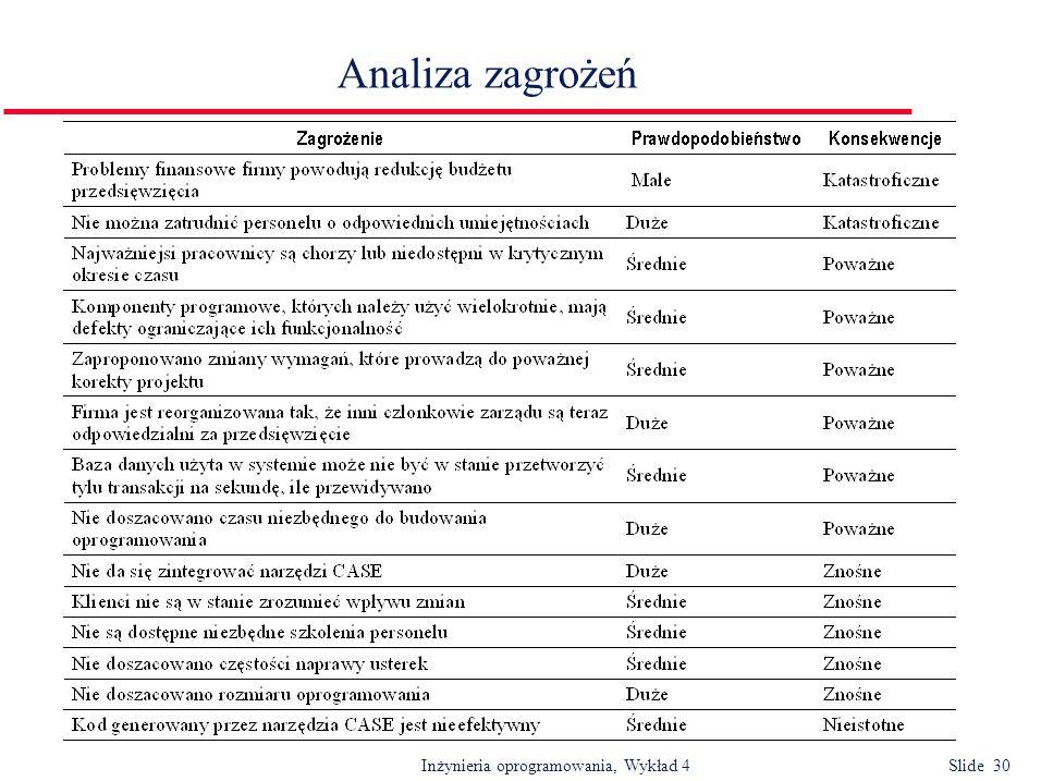 Inżynieria oprogramowania, Wykład 4 Slide 30 Analiza zagrożeń
