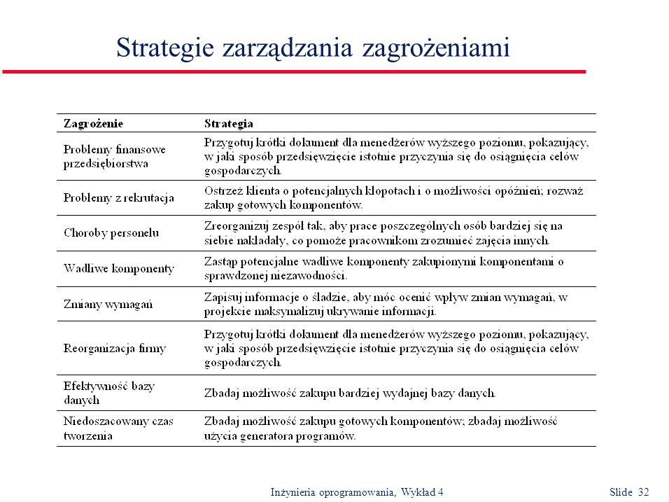 Inżynieria oprogramowania, Wykład 4 Slide 32 Strategie zarządzania zagrożeniami