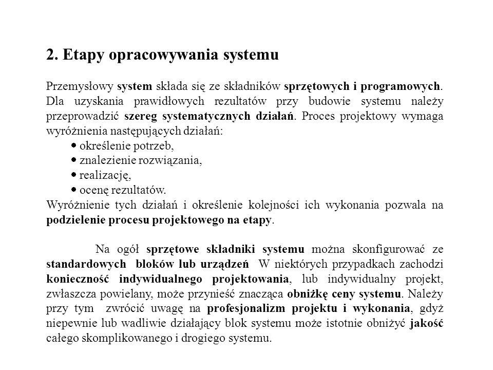 2. Etapy opracowywania systemu Przemysłowy system składa się ze składników sprzętowych i programowych. Dla uzyskania prawidłowych rezultatów przy budo