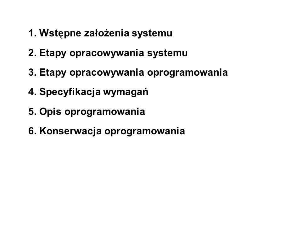 1. Wstępne założenia systemu 2. Etapy opracowywania systemu 3. Etapy opracowywania oprogramowania 4. Specyfikacja wymagań 5. Opis oprogramowania 6. Ko