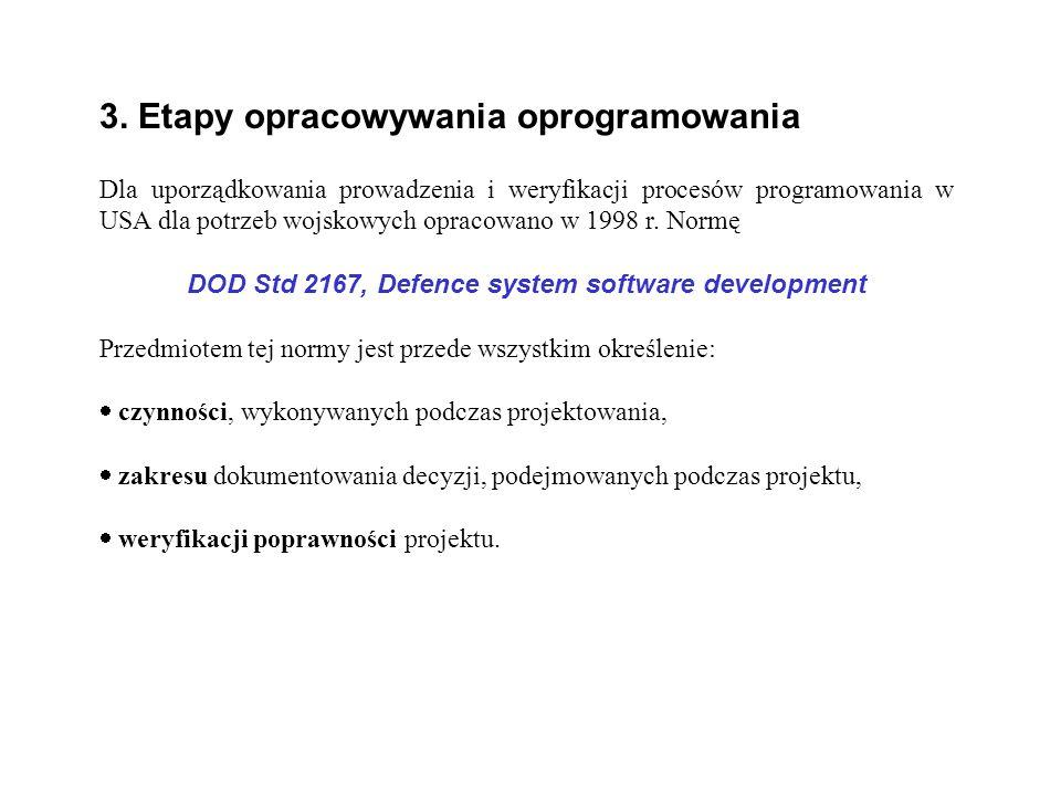 3. Etapy opracowywania oprogramowania Dla uporządkowania prowadzenia i weryfikacji procesów programowania w USA dla potrzeb wojskowych opracowano w 19