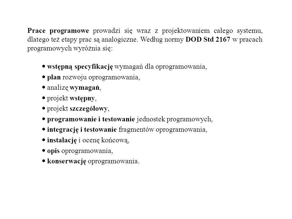 Prace programowe prowadzi się wraz z projektowaniem całego systemu, dlatego też etapy prac są analogiczne. Według normy DOD Std 2167 w pracach program