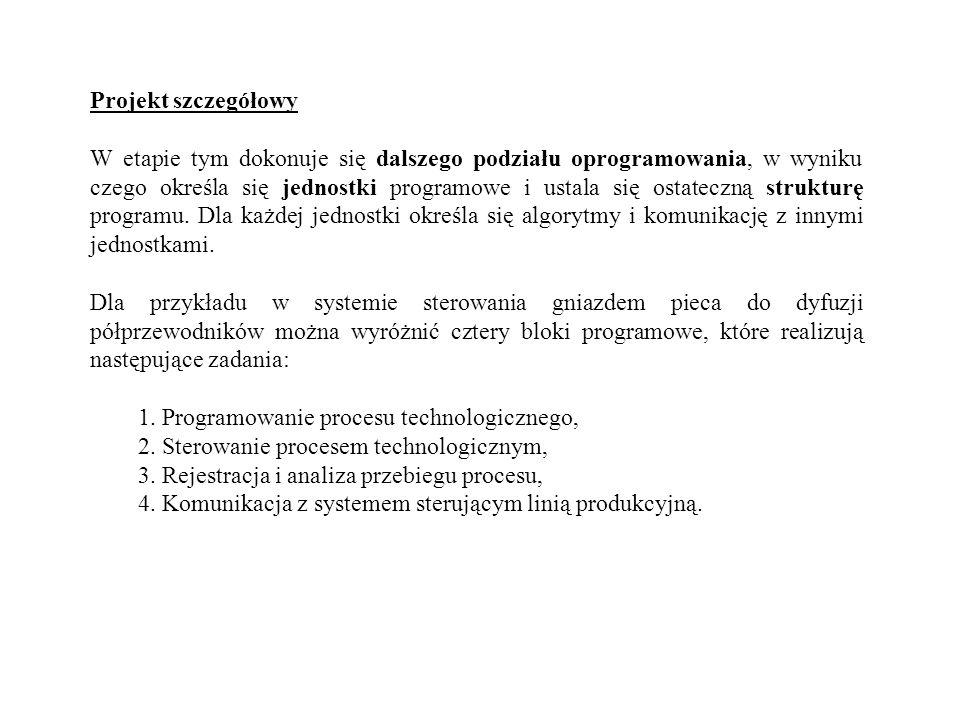 Projekt szczegółowy W etapie tym dokonuje się dalszego podziału oprogramowania, w wyniku czego określa się jednostki programowe i ustala się ostateczn
