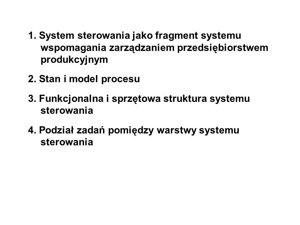 1. System sterowania jako fragment systemu wspomagania zarządzaniem przedsiębiorstwem produkcyjnym 2. Stan i model procesu 3. Funkcjonalna i sprzętowa