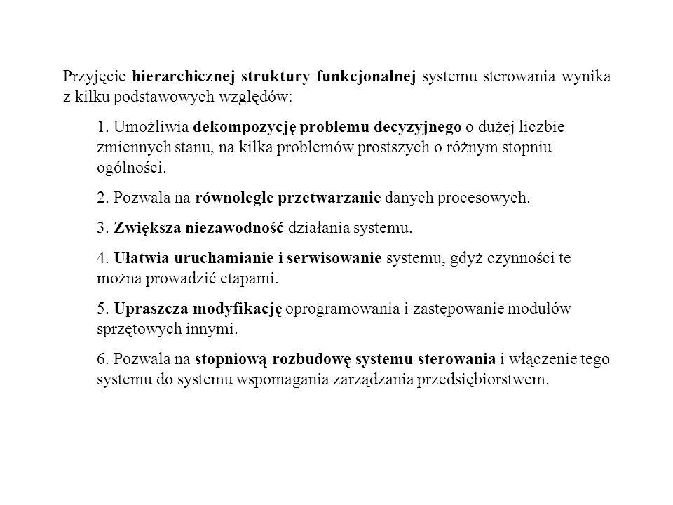 Przyjęcie hierarchicznej struktury funkcjonalnej systemu sterowania wynika z kilku podstawowych względów: 1. Umożliwia dekompozycję problemu decyzyjne