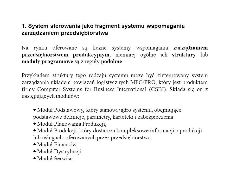 1. System sterowania jako fragment systemu wspomagania zarządzaniem przedsiębiorstwa Na rynku oferowane są liczne systemy wspomagania zarządzaniem prz