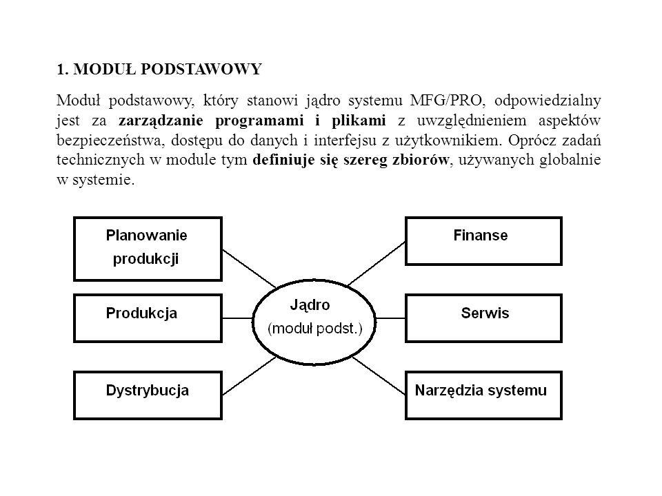 1. MODUŁ PODSTAWOWY Moduł podstawowy, który stanowi jądro systemu MFG/PRO, odpowiedzialny jest za zarządzanie programami i plikami z uwzględnieniem as