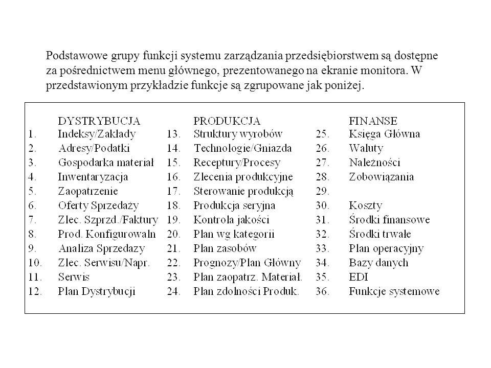 Podstawowe grupy funkcji systemu zarządzania przedsiębiorstwem są dostępne za pośrednictwem menu głównego, prezentowanego na ekranie monitora. W przed