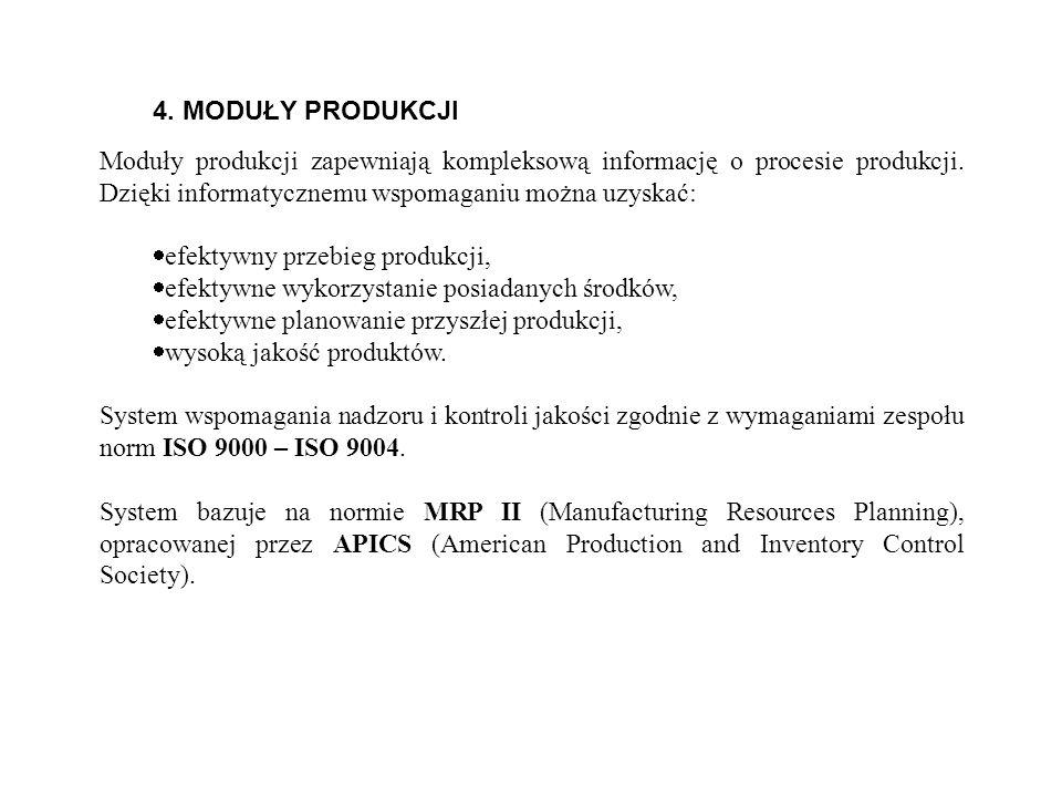 4. MODUŁY PRODUKCJI Moduły produkcji zapewniają kompleksową informację o procesie produkcji. Dzięki informatycznemu wspomaganiu można uzyskać: efektyw