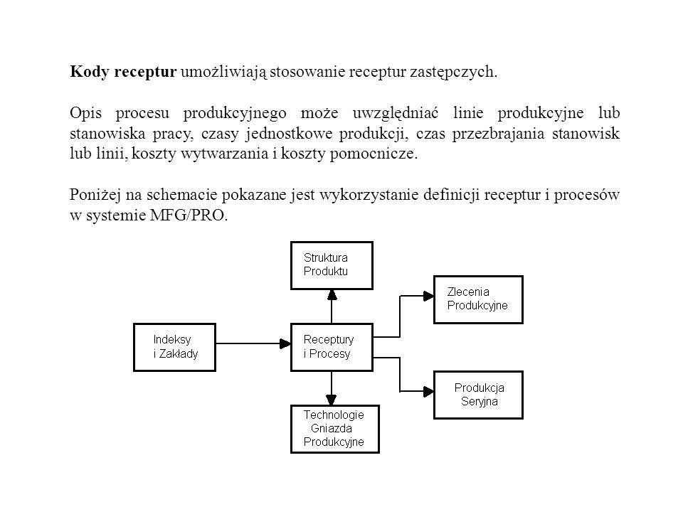 Kody receptur umożliwiają stosowanie receptur zastępczych. Opis procesu produkcyjnego może uwzględniać linie produkcyjne lub stanowiska pracy, czasy j