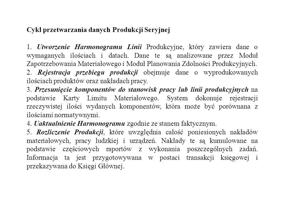Cykl przetwarzania danych Produkcji Seryjnej 1. Utworzenie Harmonogramu Linii Produkcyjne, który zawiera dane o wymaganych ilościach i datach. Dane te