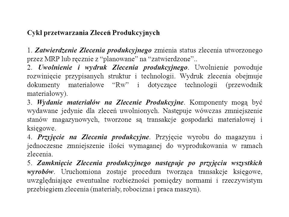 Cykl przetwarzania Zleceń Produkcyjnych 1. Zatwierdzenie Zlecenia produkcyjnego zmienia status zlecenia utworzonego przez MRP lub ręcznie z planowane