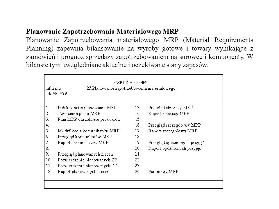 Planowanie Zapotrzebowania Materiałowego MRP Planowanie Zapotrzebowania materiałowego MRP (Material Requirements Planning) zapewnia bilansowanie na wy