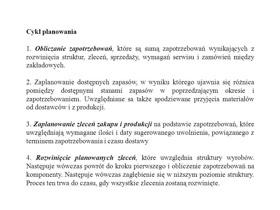 Cykl planowania 1. Obliczanie zapotrzebowań, które są sumą zapotrzebowań wynikających z rozwinięcia struktur, zleceń, sprzedaży, wymagań serwisu i zam