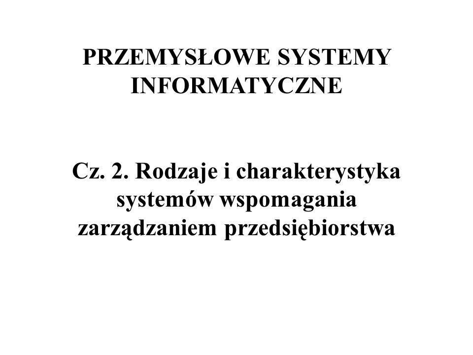 PRZEMYSŁOWE SYSTEMY INFORMATYCZNE Cz. 2. Rodzaje i charakterystyka systemów wspomagania zarządzaniem przedsiębiorstwa