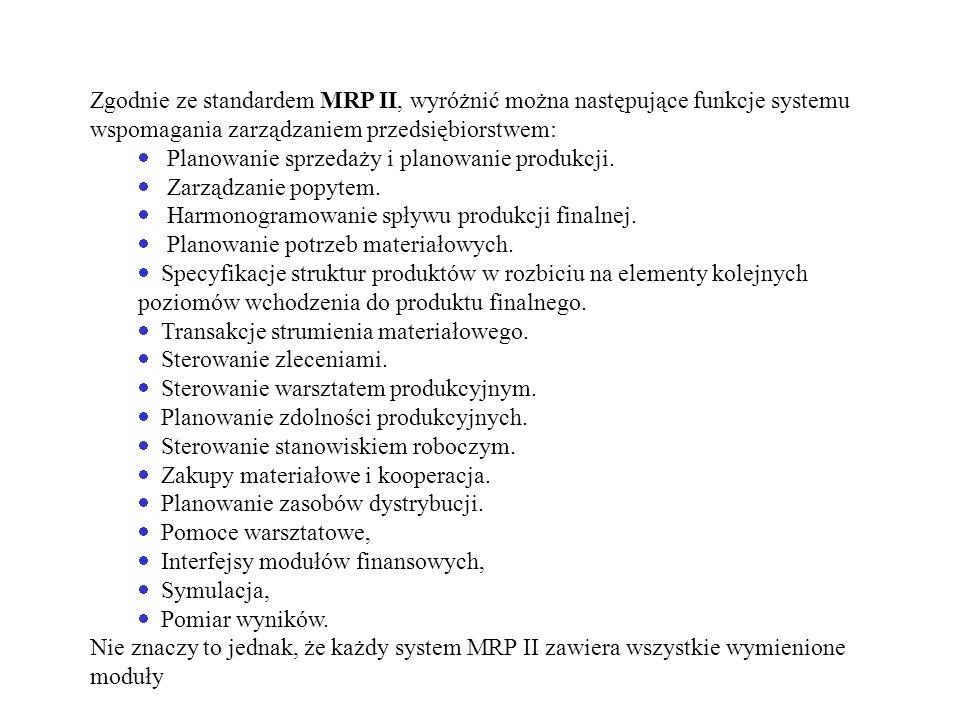 Zgodnie ze standardem MRP II, wyróżnić można następujące funkcje systemu wspomagania zarządzaniem przedsiębiorstwem: Planowanie sprzedaży i planowanie