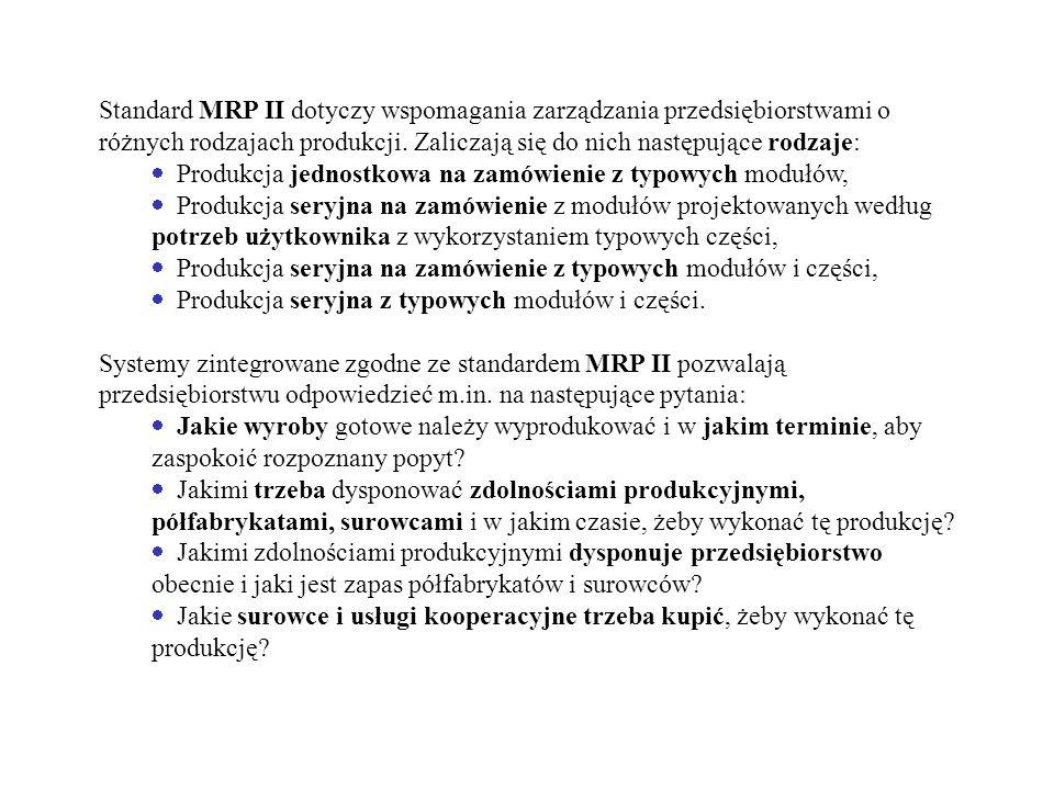 Standard MRP II dotyczy wspomagania zarządzania przedsiębiorstwami o różnych rodzajach produkcji. Zaliczają się do nich następujące rodzaje: Produkcja