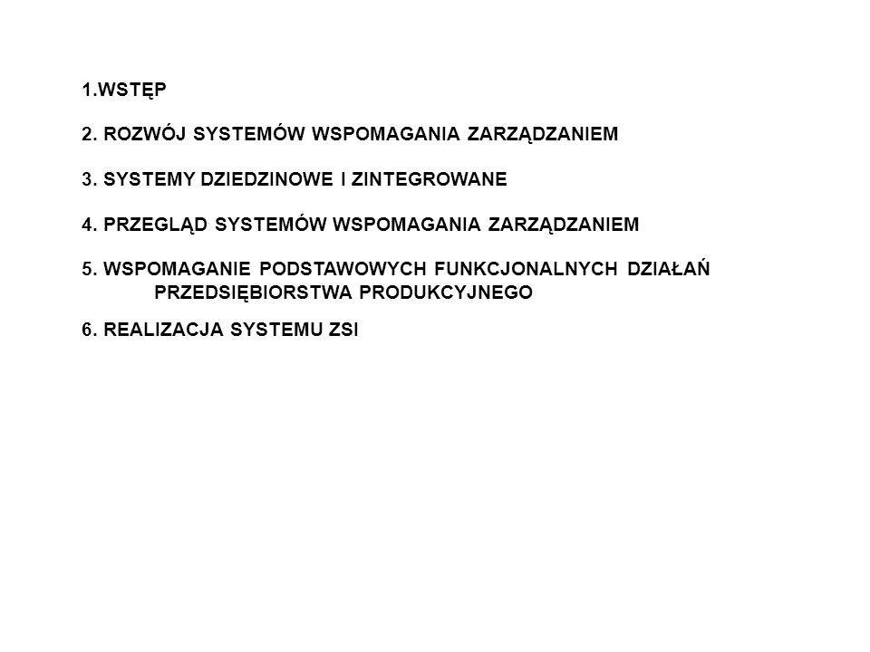 1.WSTĘP 2. ROZWÓJ SYSTEMÓW WSPOMAGANIA ZARZĄDZANIEM 3. SYSTEMY DZIEDZINOWE I ZINTEGROWANE 4. PRZEGLĄD SYSTEMÓW WSPOMAGANIA ZARZĄDZANIEM 5. WSPOMAGANIE