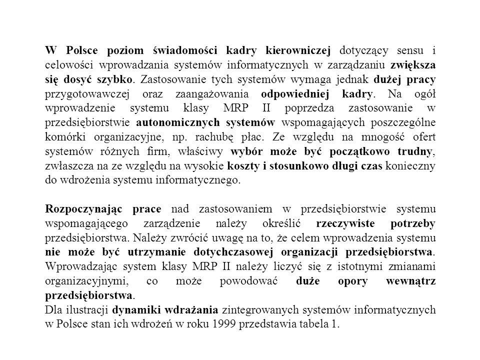 W Polsce poziom świadomości kadry kierowniczej dotyczący sensu i celowości wprowadzania systemów informatycznych w zarządzaniu zwiększa się dosyć szyb