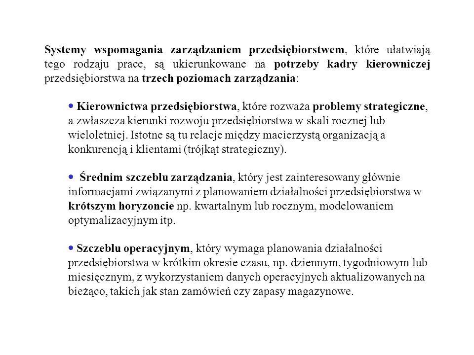 Ponieważ systemy ZSI są Złożonymi Przedsięwzięciami Informatycznymi (ZPI), ich projektowanie wymaga kolejnych, formalnie określonych przedsięwzięć [Adamczewski (2003)].