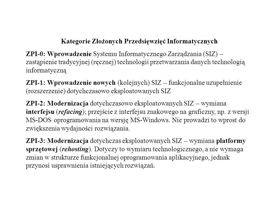 Kategorie Złożonych Przedsięwzięć Informatycznych ZPI-0: Wprowadzenie Systemu Informatycznego Zarządzania (SIZ) – zastąpienie tradycyjnej (ręcznej) te