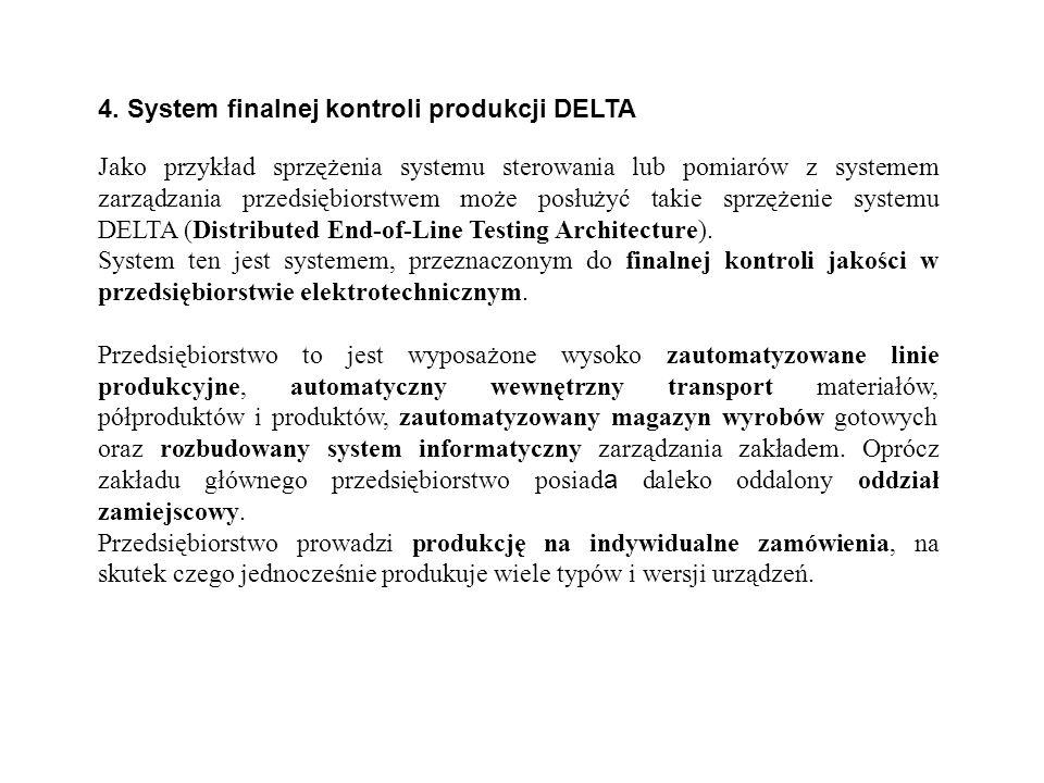 4. System finalnej kontroli produkcji DELTA Jako przykład sprzężenia systemu sterowania lub pomiarów z systemem zarządzania przedsiębiorstwem może pos