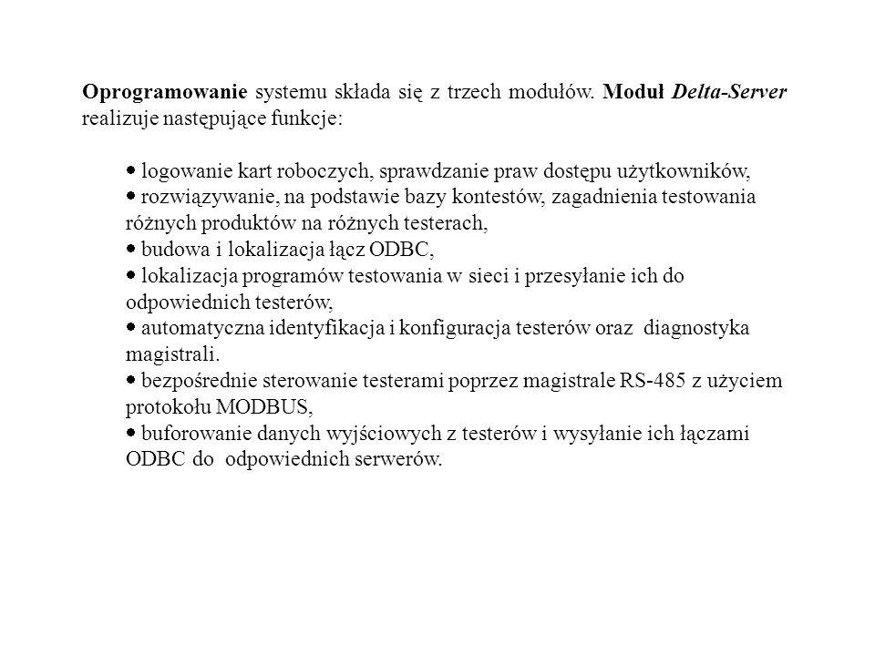 Oprogramowanie systemu składa się z trzech modułów. Moduł Delta-Server realizuje następujące funkcje: logowanie kart roboczych, sprawdzanie praw dostę