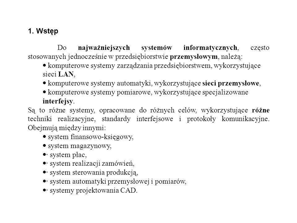 1. Wstęp Do najważniejszych systemów informatycznych, często stosowanych jednocześnie w przedsiębiorstwie przemysłowym, należą: komputerowe systemy za