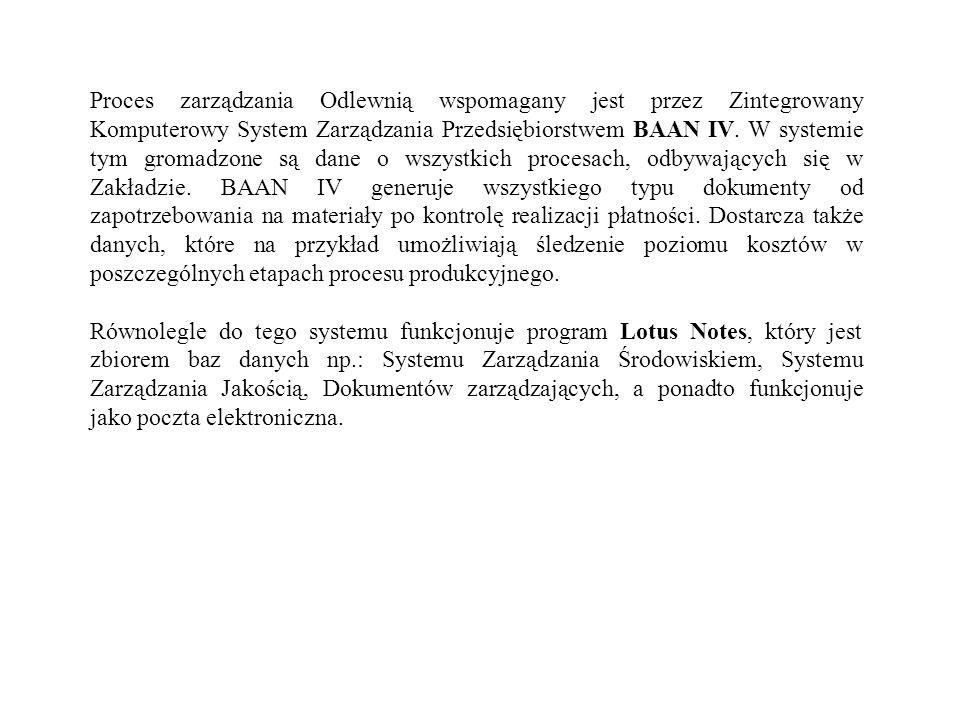 Proces zarządzania Odlewnią wspomagany jest przez Zintegrowany Komputerowy System Zarządzania Przedsiębiorstwem BAAN IV. W systemie tym gromadzone są