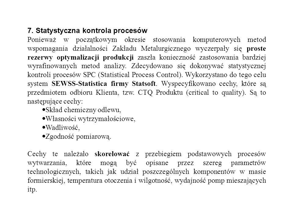 7. Statystyczna kontrola procesów Ponieważ w początkowym okresie stosowania komputerowych metod wspomagania działalności Zakładu Metalurgicznego wycze