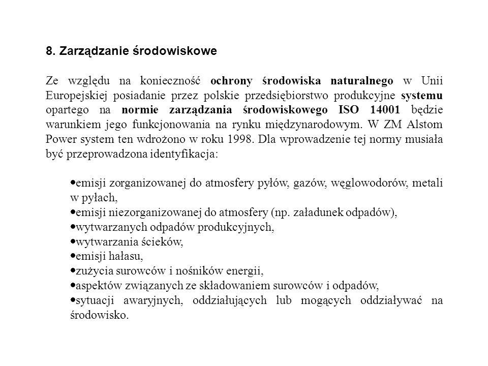 8. Zarządzanie środowiskowe Ze względu na konieczność ochrony środowiska naturalnego w Unii Europejskiej posiadanie przez polskie przedsiębiorstwo pro