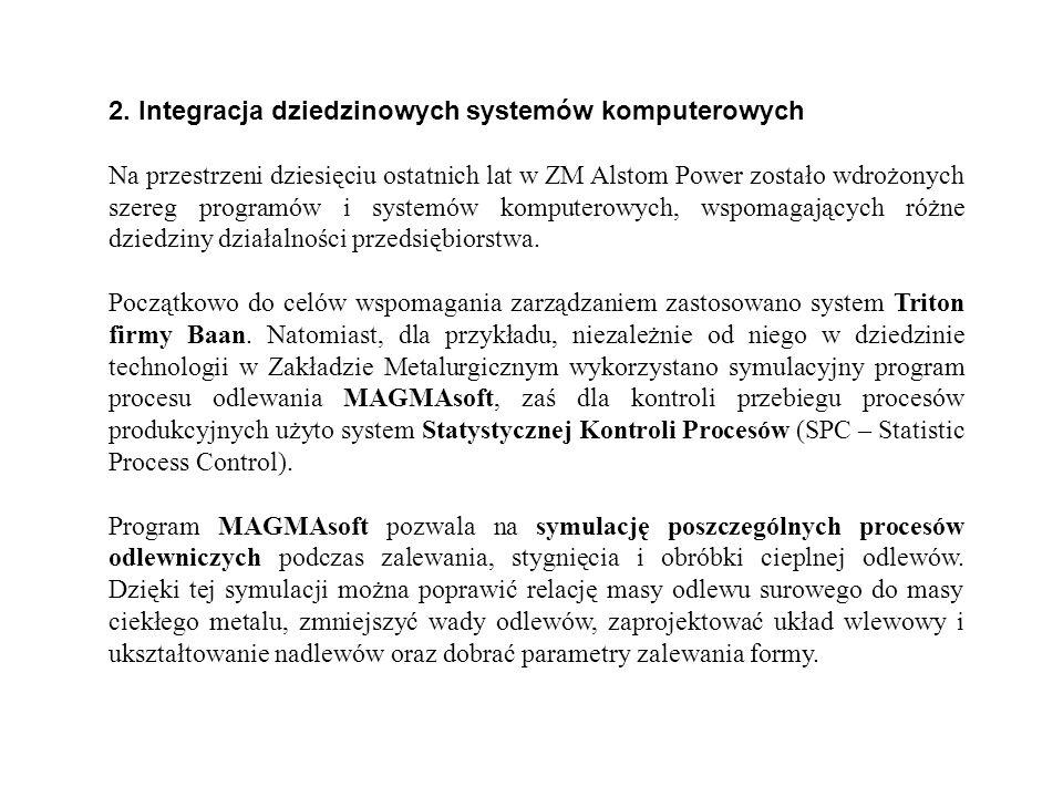 2. Integracja dziedzinowych systemów komputerowych Na przestrzeni dziesięciu ostatnich lat w ZM Alstom Power zostało wdrożonych szereg programów i sys