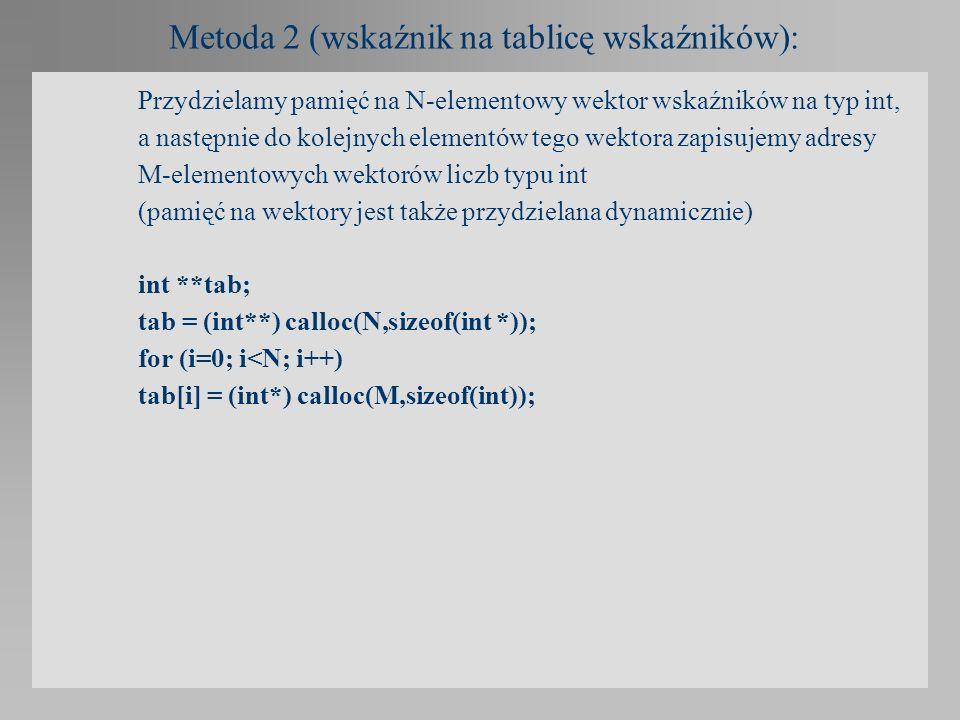 Metoda 2 (wskaźnik na tablicę wskaźników): Przydzielamy pamięć na N-elementowy wektor wskaźników na typ int, a następnie do kolejnych elementów tego w