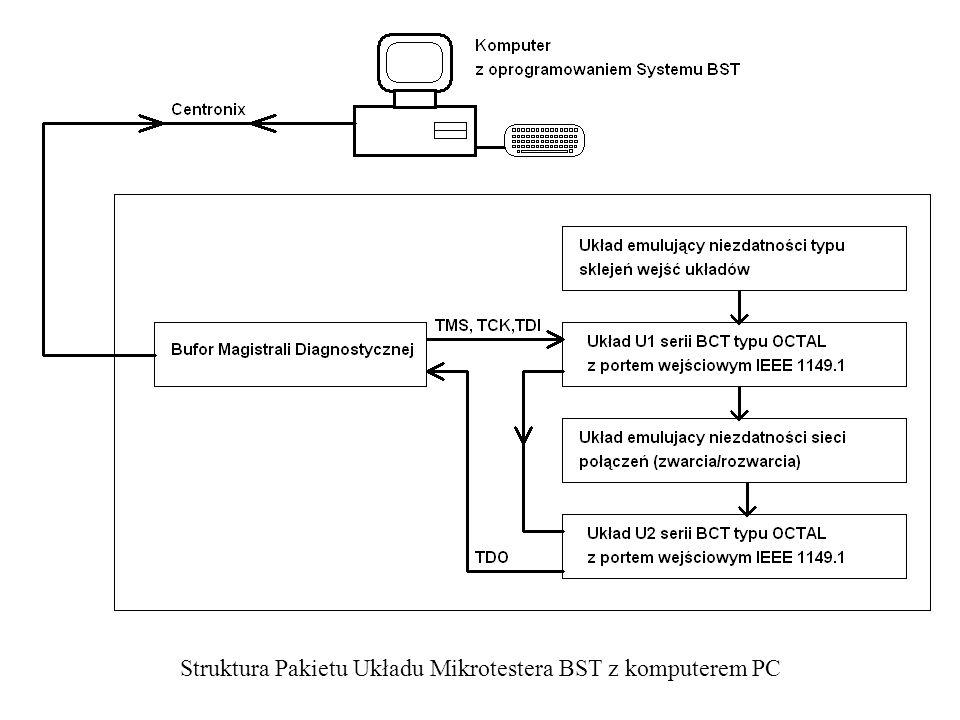 Struktura Pakietu Układu Mikrotestera BST z komputerem PC
