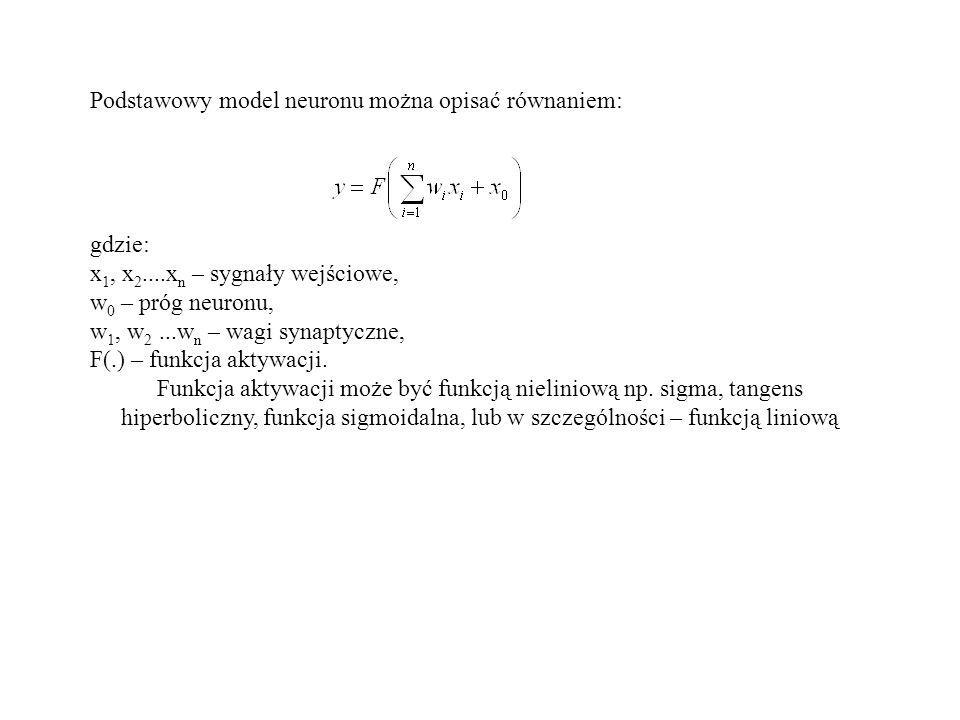 Podstawowy model neuronu można opisać równaniem: gdzie: x 1, x 2....x n – sygnały wejściowe, w 0 – próg neuronu, w 1, w 2...w n – wagi synaptyczne, F(.) – funkcja aktywacji.