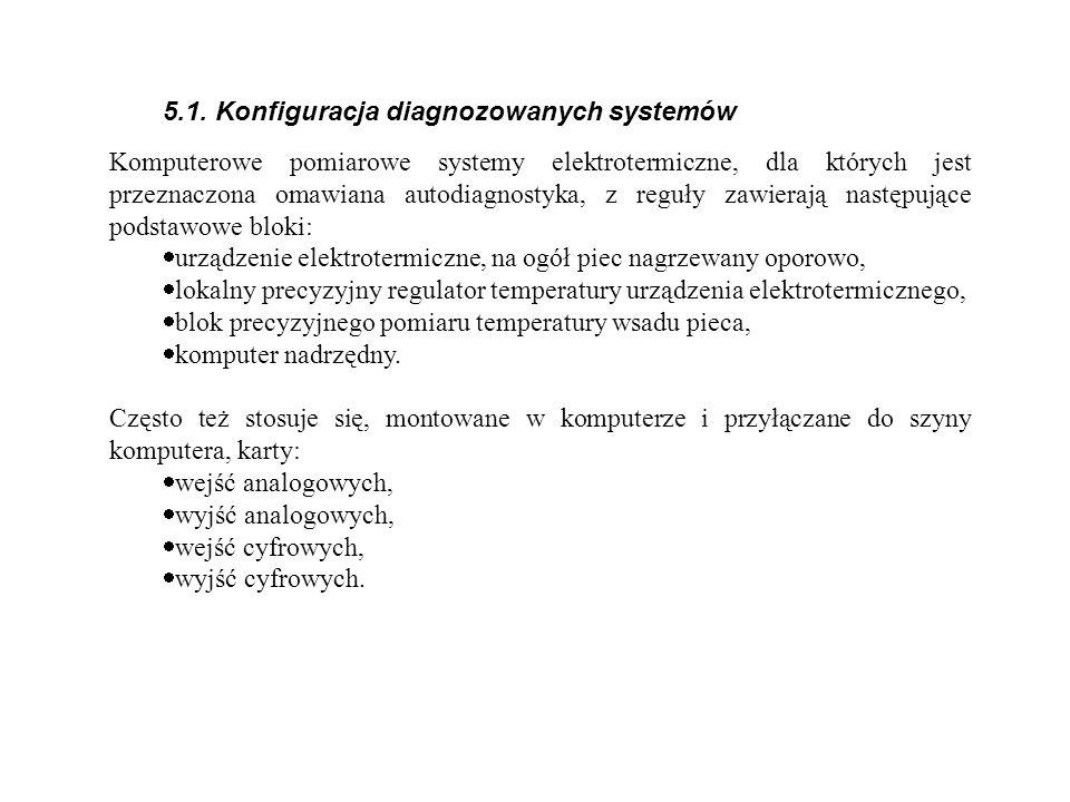 5.1. Konfiguracja diagnozowanych systemów Komputerowe pomiarowe systemy elektrotermiczne, dla których jest przeznaczona omawiana autodiagnostyka, z re