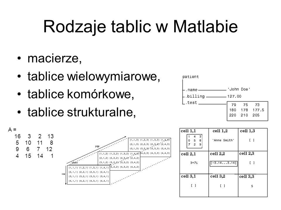 Rodzaje tablic w Matlabie macierze, tablice wielowymiarowe, tablice komórkowe, tablice strukturalne, A = 16 3 2 13 5 10 11 8 9 6 7 12 4 15 14 1