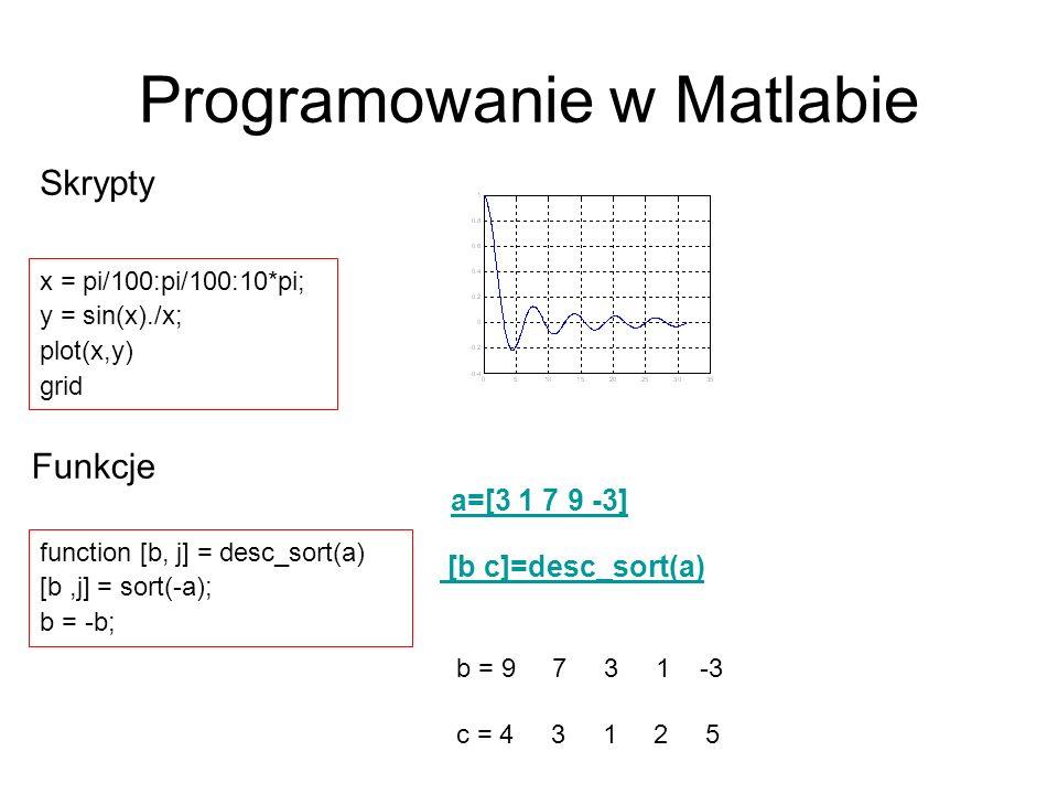 Programowanie w Matlabie Skrypty x = pi/100:pi/100:10*pi; y = sin(x)./x; plot(x,y) grid function [b, j] = desc_sort(a) [b,j] = sort(-a); b = -b; a=[3