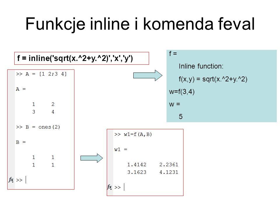 Funkcje inline i komenda feval f = inline('sqrt(x.^2+y.^2)','x','y') f = Inline function: f(x,y) = sqrt(x.^2+y.^2) w=f(3,4) w = 5