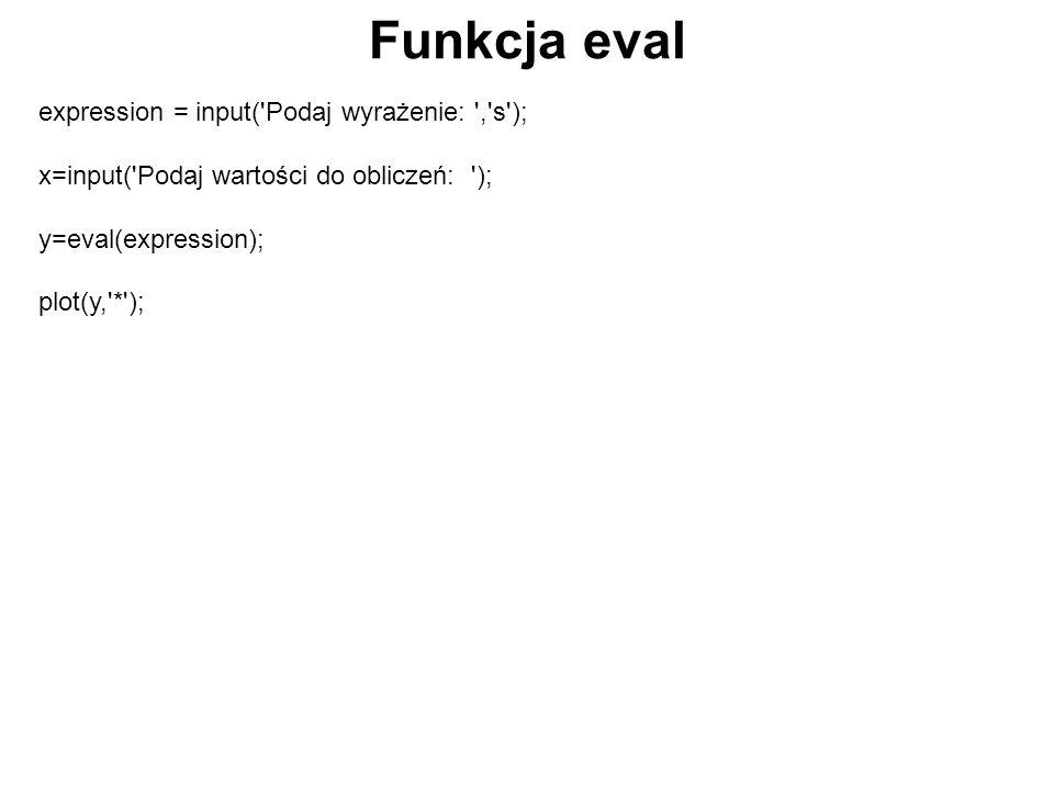 Funkcja eval expression = input('Podaj wyrażenie: ','s'); x=input('Podaj wartości do obliczeń: '); y=eval(expression); plot(y,'*');