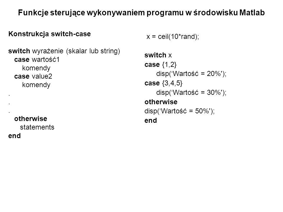 Funkcje sterujące wykonywaniem programu w środowisku Matlab Konstrukcja switch-case switch wyrażenie (skalar lub string) case wartość1 komendy case va