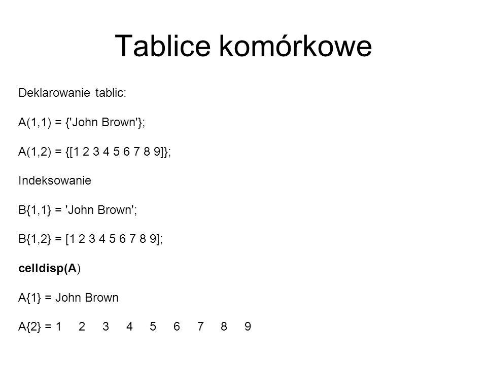 Tablice komórkowe Deklarowanie tablic: A(1,1) = {'John Brown'}; A(1,2) = {[1 2 3 4 5 6 7 8 9]}; Indeksowanie B{1,1} = 'John Brown'; B{1,2} = [1 2 3 4