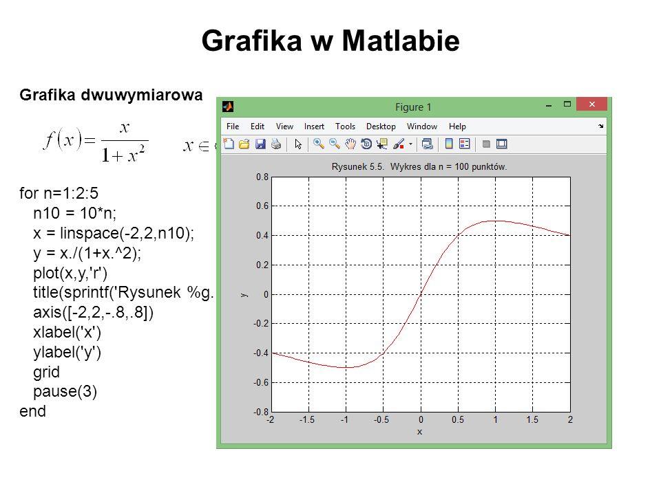 Grafika w Matlabie Grafika dwuwymiarowa for n=1:2:5 n10 = 10*n; x = linspace(-2,2,n10); y = x./(1+x.^2); plot(x,y,'r') title(sprintf('Rysunek %g. Wykr