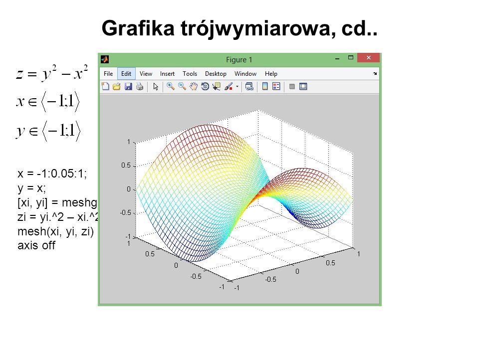 Grafika trójwymiarowa, cd.. x = -1:0.05:1; y = x; [xi, yi] = meshgrid(x,y); zi = yi.^2 – xi.^2; mesh(xi, yi, zi) axis off