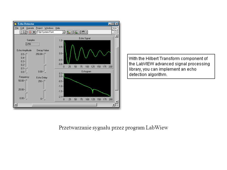 Przetwarzanie sygnału przez program LabWiew