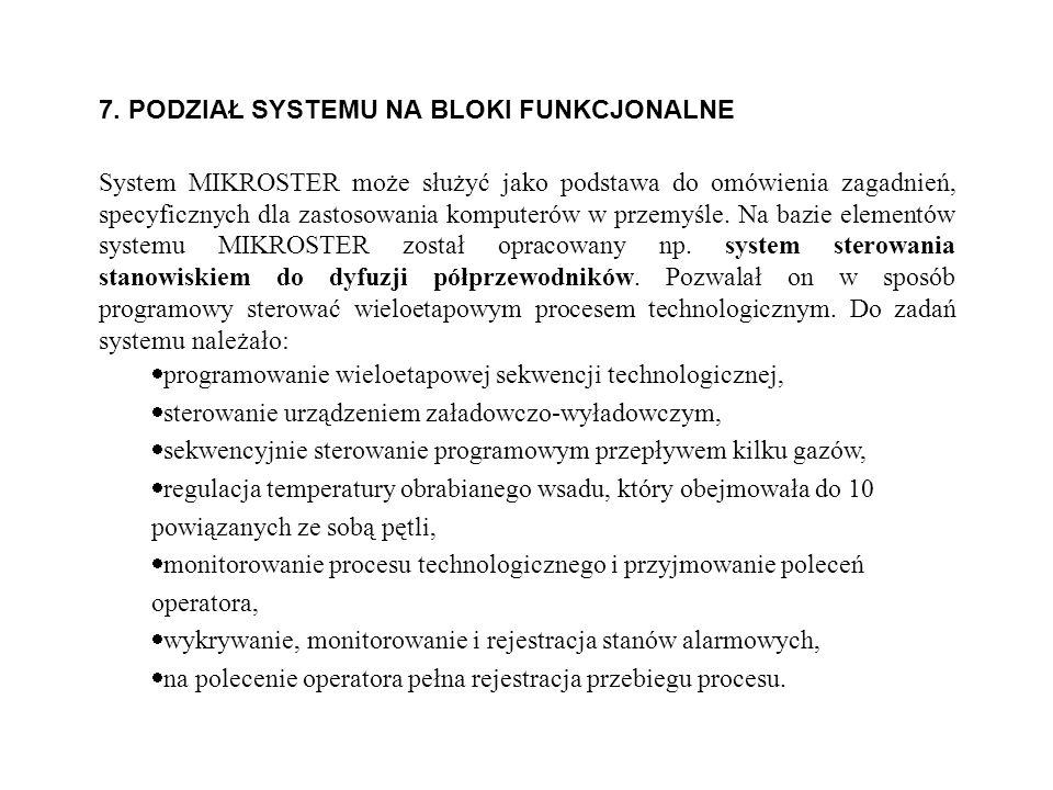 7. PODZIAŁ SYSTEMU NA BLOKI FUNKCJONALNE System MIKROSTER może służyć jako podstawa do omówienia zagadnień, specyficznych dla zastosowania komputerów