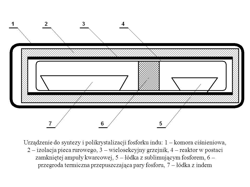Urządzenie do syntezy i polikrystalizacji fosforku indu: 1 – komora ciśnieniowa, 2 – izolacja pieca rurowego, 3 – wielosekcyjny grzejnik, 4 – reaktor