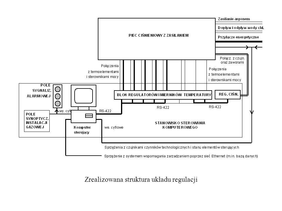 Zrealizowana struktura układu regulacji