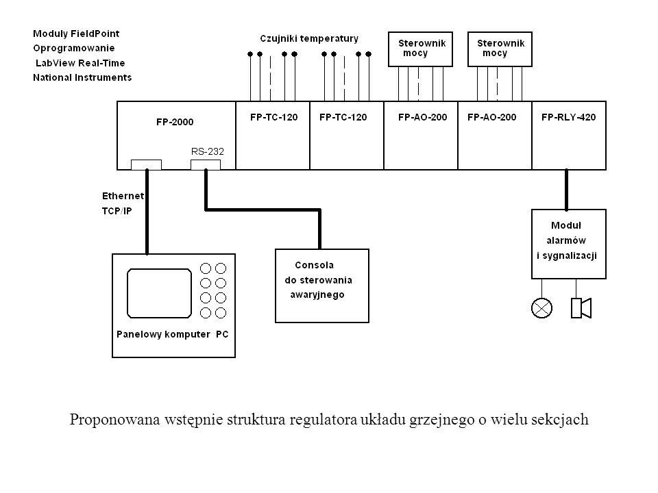 Proponowana wstępnie struktura regulatora układu grzejnego o wielu sekcjach